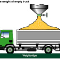 30_Payload from a Weighbridge